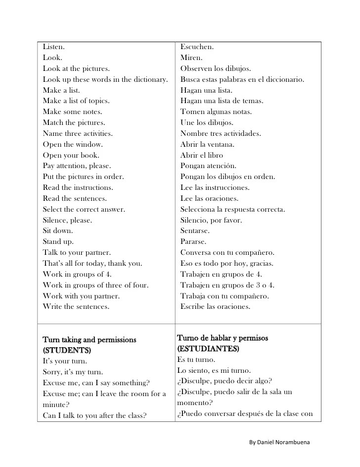 Spanish Cognates Dictionary