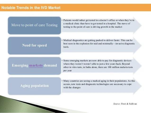 Clinical diagnostic overview market