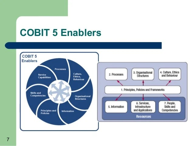 Cobit 5 used in an information security review