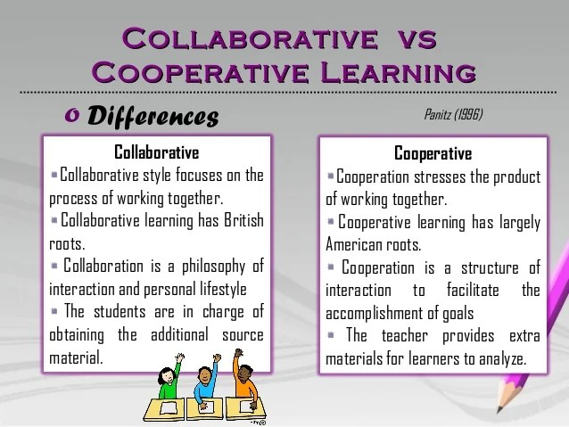 Collaborative Learning In Classroom Interaction ~ Cpddalewalker