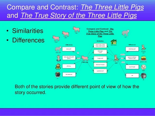 Compare and contrast the three little pigs and the true sto