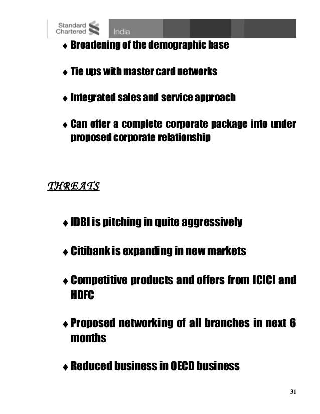 Idbi Bank Personal Banking