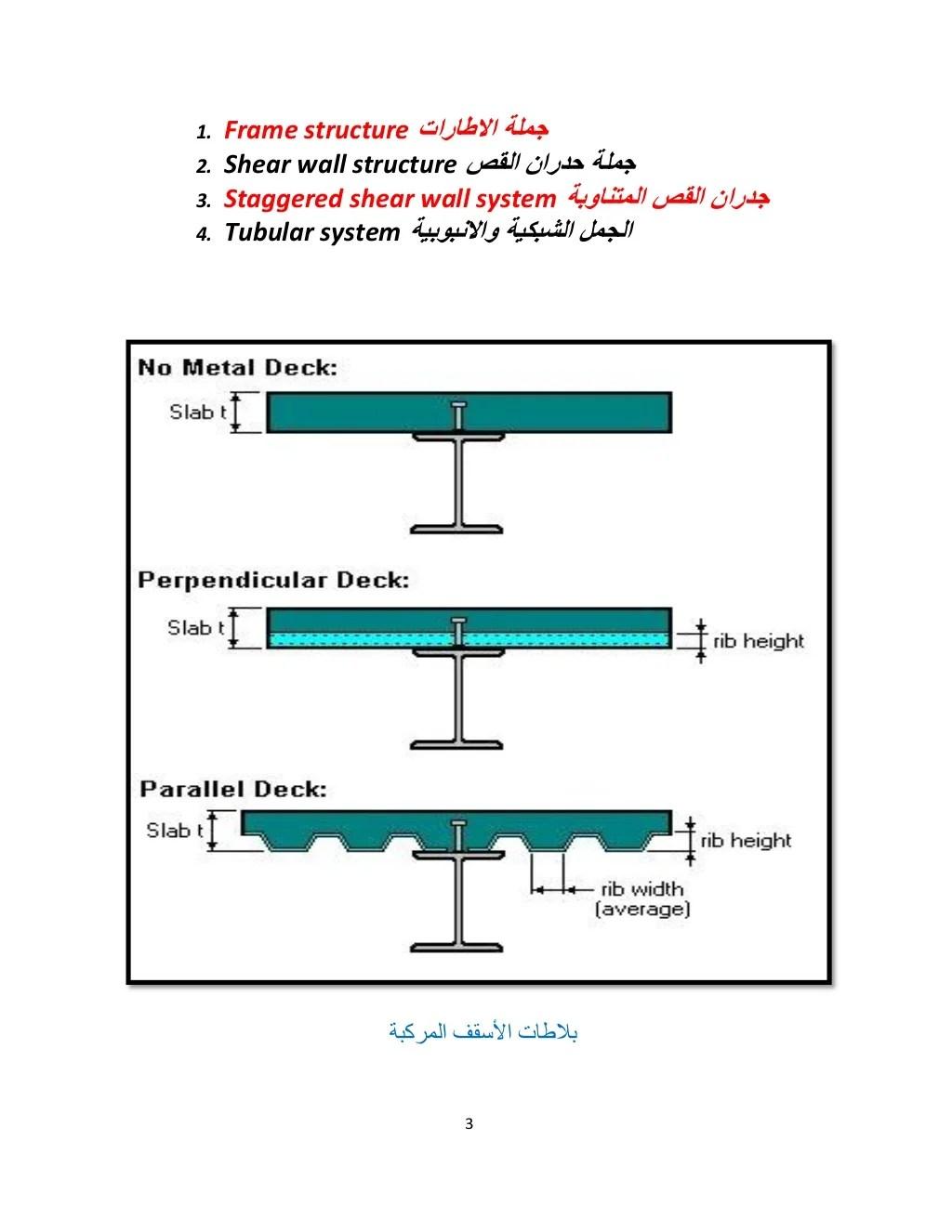 seismic-design-of-composite-shear-walls-frames-3-1024.jpg