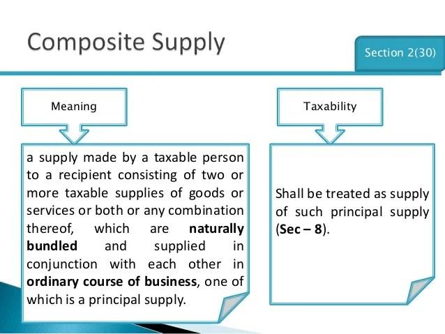 Image result for Composite Supply under CGST/ SGST/UTGST Act