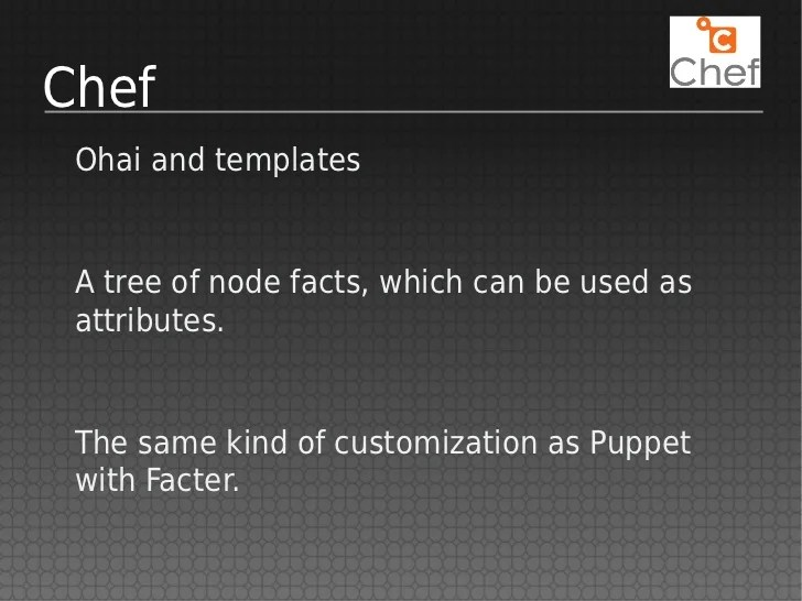 Configuration Manager Presentation