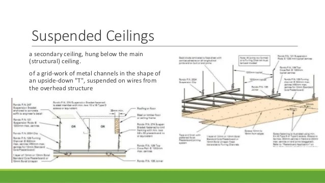 Suspended Ceiling Construction Drawings Www Energywarden Net