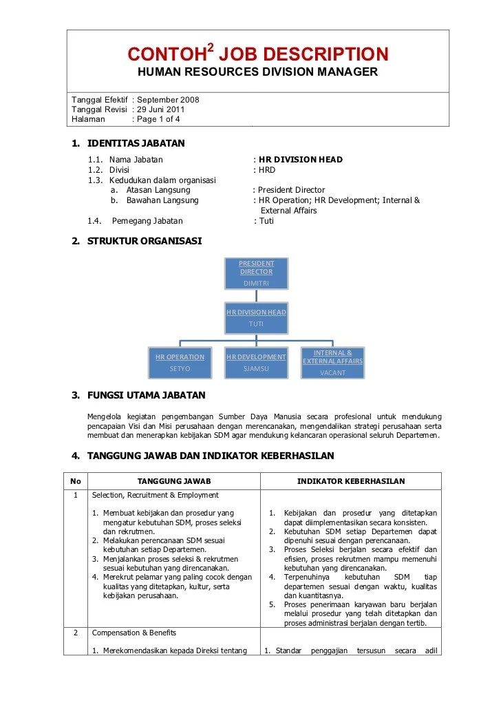 Contoh/Template JOB DESC dalam Perusahaan