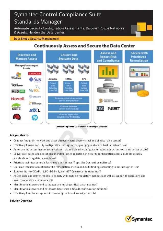 Web Security Service Symantec