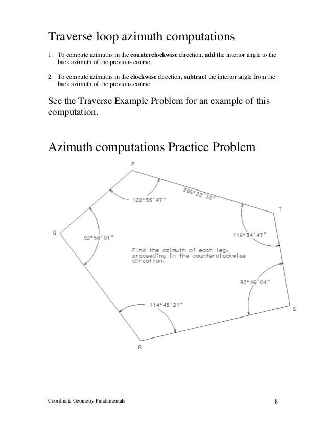 Quadrant Azimuth Conversion