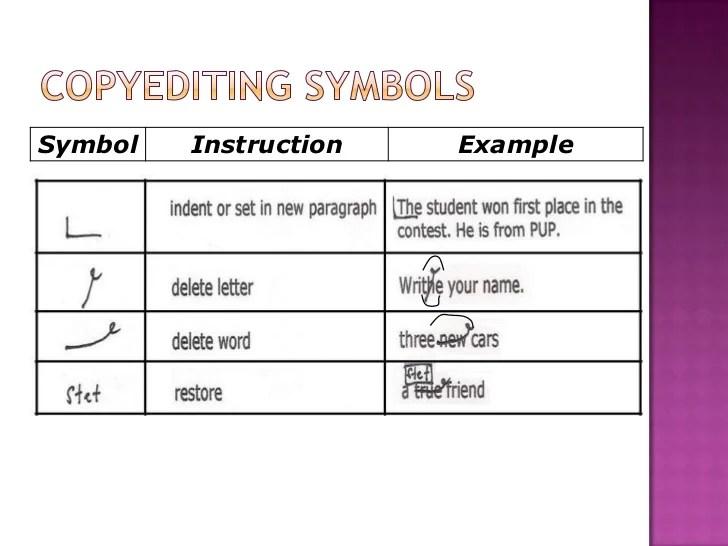Machining Blueprint Symbols Chart