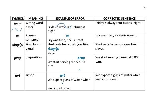 Essay Correction Symbols Poemview