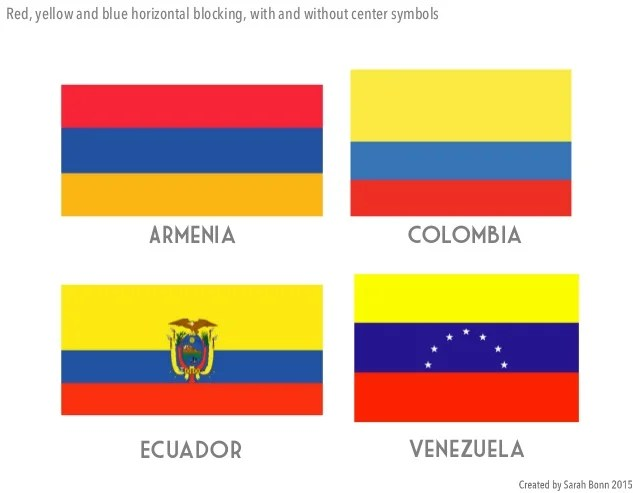 Blue Red Crest White Country Flags