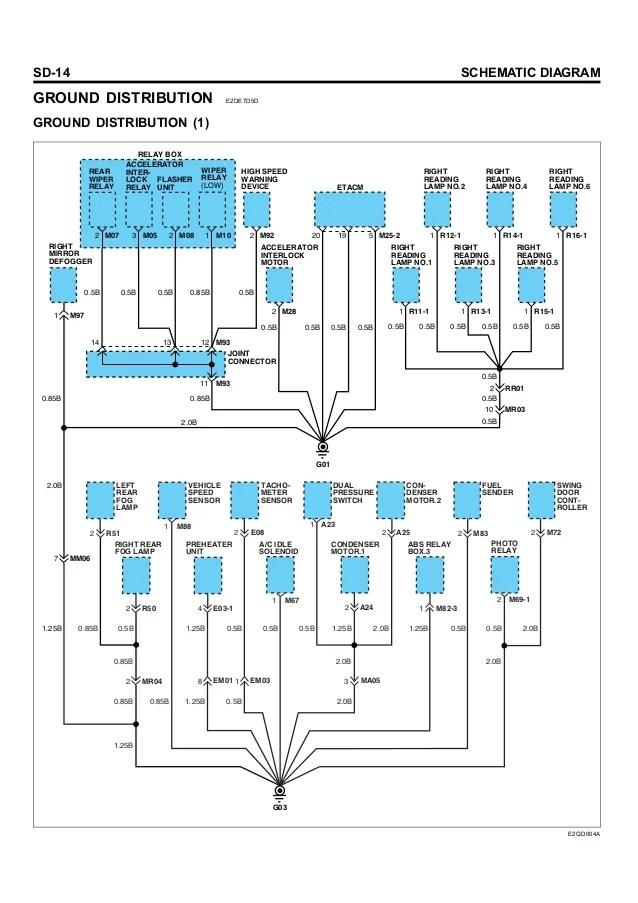 hyundai getz electrical diagram somurich com hyundai getz 2005 wiring  diagram hyundai getz electrical diagram hyundai