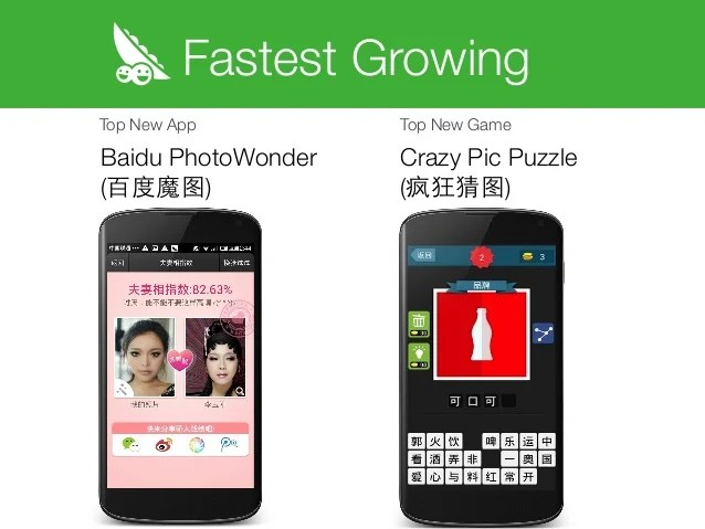 The China App Index Photo Sharing Via WeChat Sparks Viral