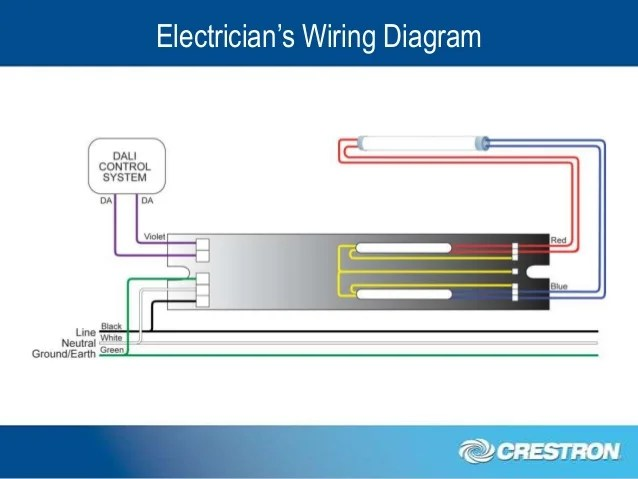 The Crestron DALI Ballast Solution