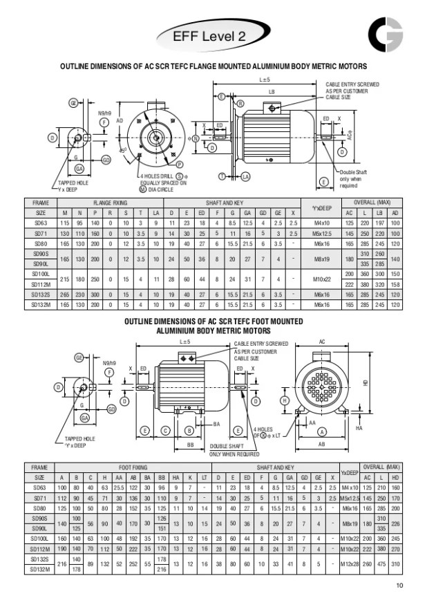 Ge ac motor catalog for General electric ac motor thermally protected