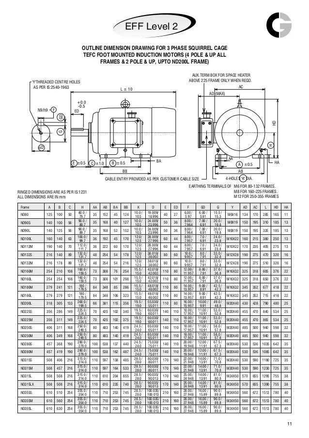 Abb motor frame size chart for 56 frame motor shaft size