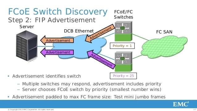 Multiple Ethernet Driver Frame Padding Information Disclosure ...