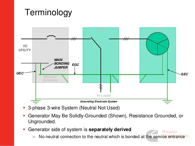 ATS, Grounding Issues & Installation Considerations