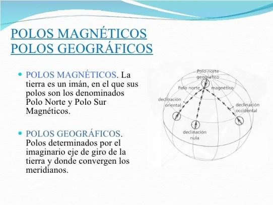 Resultado de imagen de polos geograficos y polos magneticos