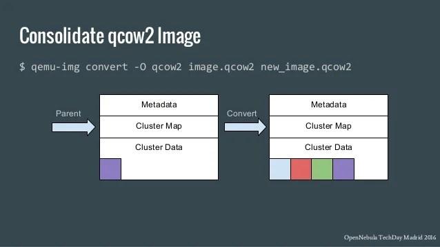 Customizing Virtual Machine Images - Javier Fontán