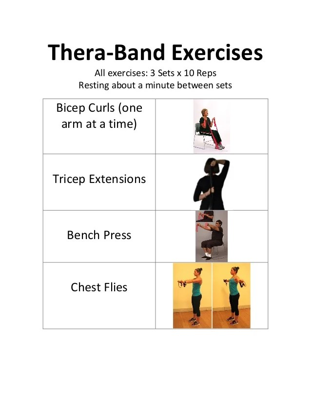 Thera Band Exercises Wheelchair Arms