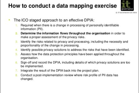 Data Map Gdpr Example K Pictures K Pictures Full HQ Wallpaper - Data mapping exercise
