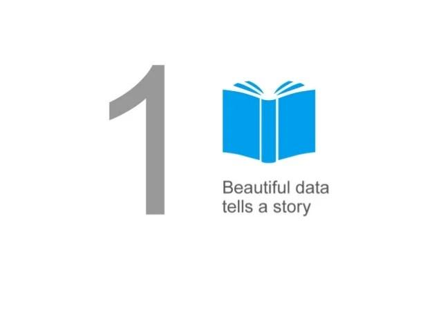 Data Driven Storytelling Best Practices Webinar