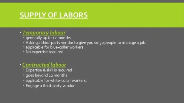 Image result for skilled labors supply