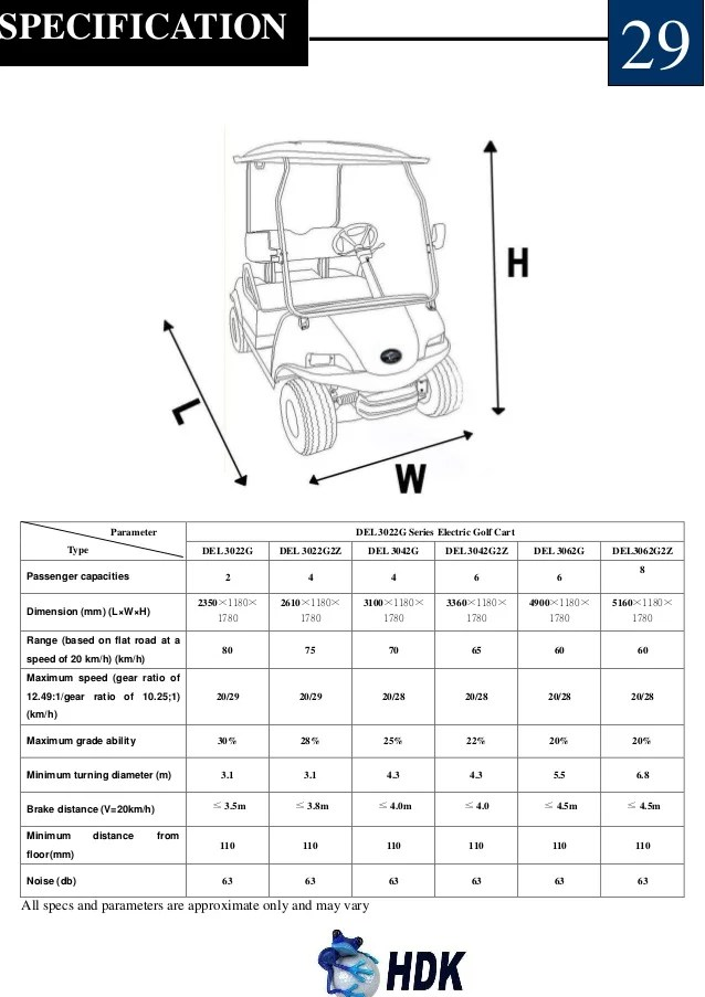 Yamaha Golf Cart Specifications  Circuit Diagram Maker
