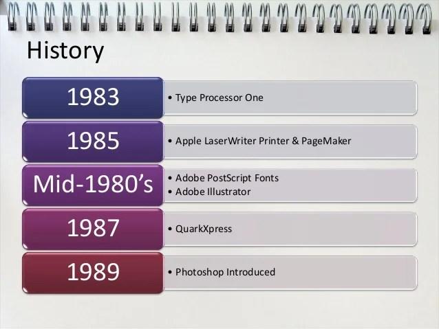 Image result for DTP HISTORY IMAGE