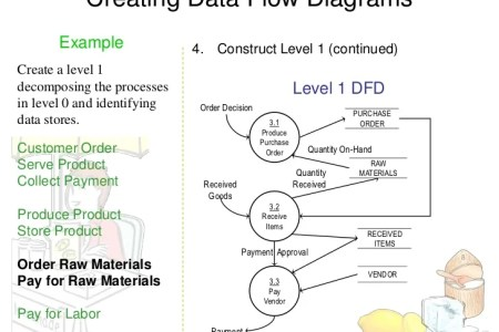 Context diagram level level full hd pictures 4k ultra full information systems analysis and design ppt video online download dfd data flow diagram dfd level computers hub dfd level dfd context diagram level amazing ccuart Images