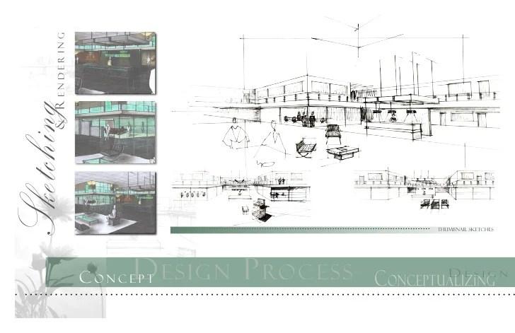 interior design digital portfolio examples Billingsblessingbagsorg