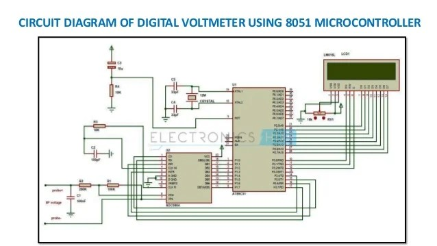 DIGITAL VOLTMETER USING 8051 MICROCONTROLLER