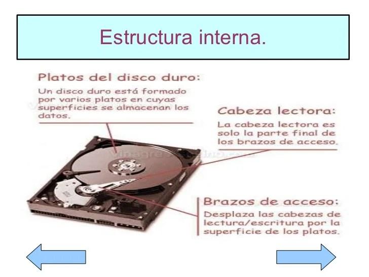 Gestion Basica De La Informacion En Este Blog Encontraran