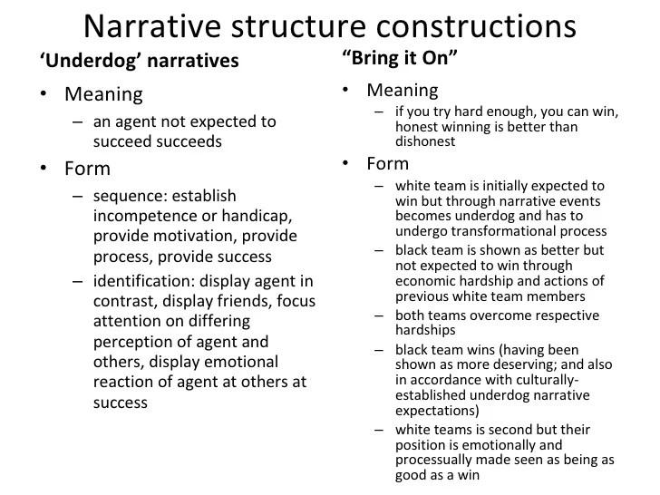 Framing Narrative Definition | Framejdi.org