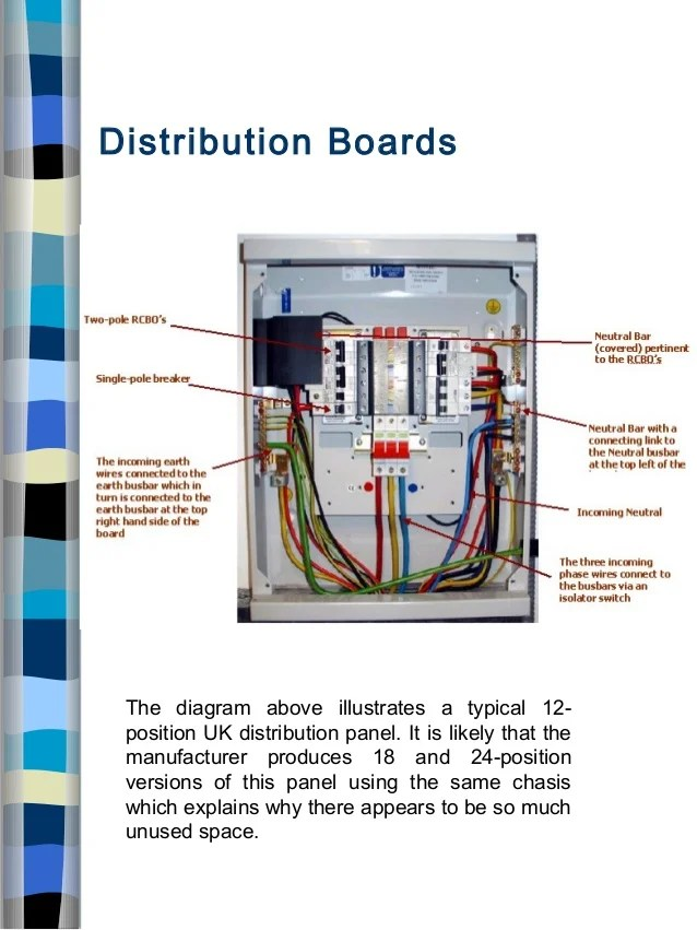 Distribution boards and Protection devices ppt