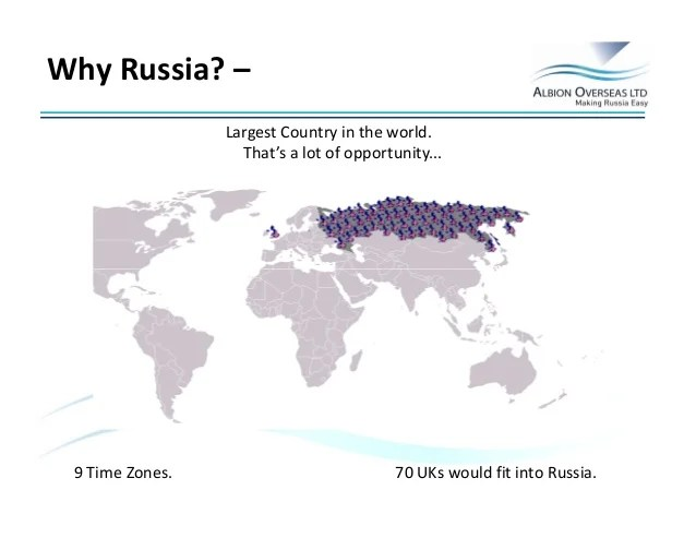 And Map Climate Russia Republics