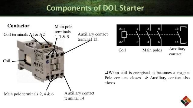 Dol Starter Motor  impremedia