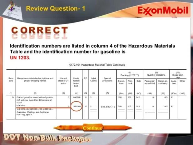 dot hazardous materials table