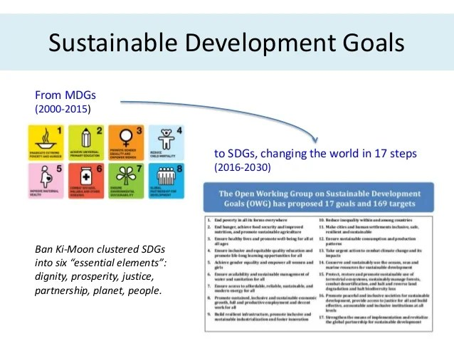 Sustainable Development, Millenium Development Goals (MDGs ...