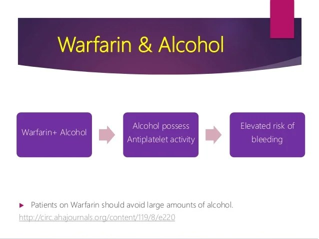 Warfarin And Foods Avoid