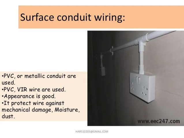 HOME WIRING domestic wiring      wiring is good   13  Surface conduit