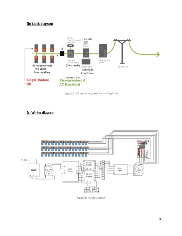 sec final 15 638?resize=638%2C826&ssl=1 enphase micro inverter m215 wiring diagram the best wiring  at n-0.co