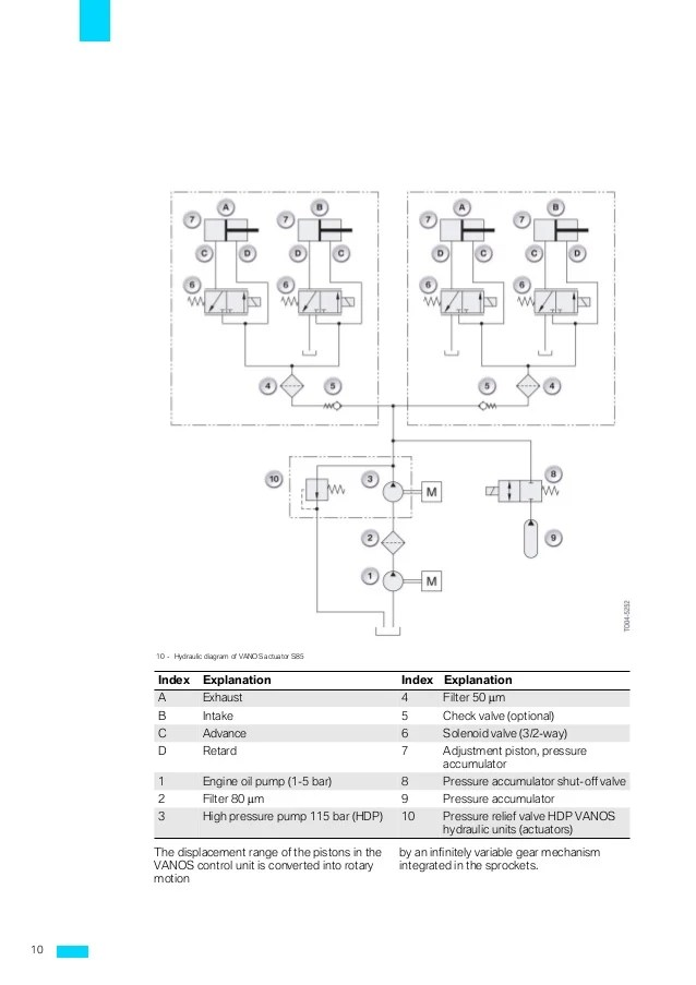 Exciting 2002 Ford Explorer7 Way Wiring Diagram Ideas - Best Image ...