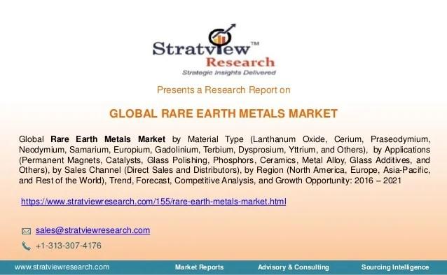 Rare Earth Metals Market