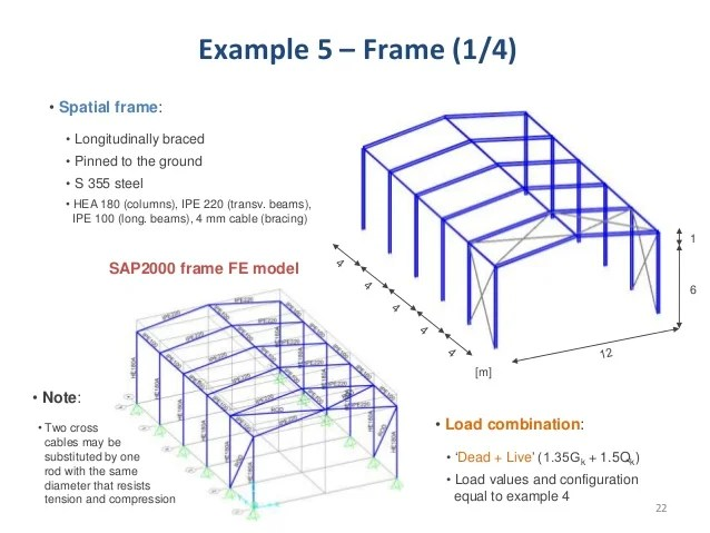 Braced Steel Frame Design | Viewframes.org