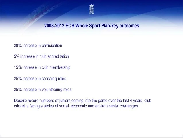 Cricket Coaching Development Plan Template