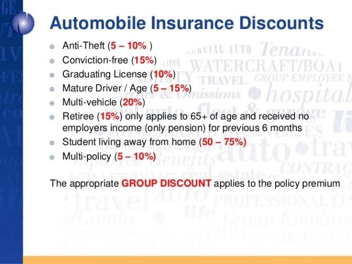 Auto Home Insurance Program