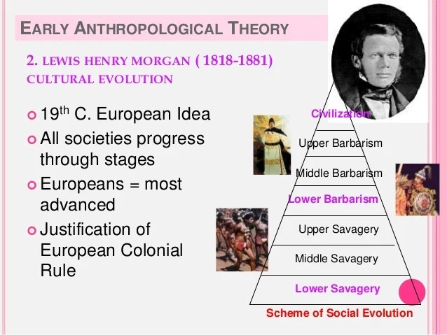 Image result for lewis morgan evolution theory